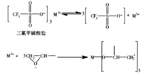 它们的结构式如下: 代表镧系离子